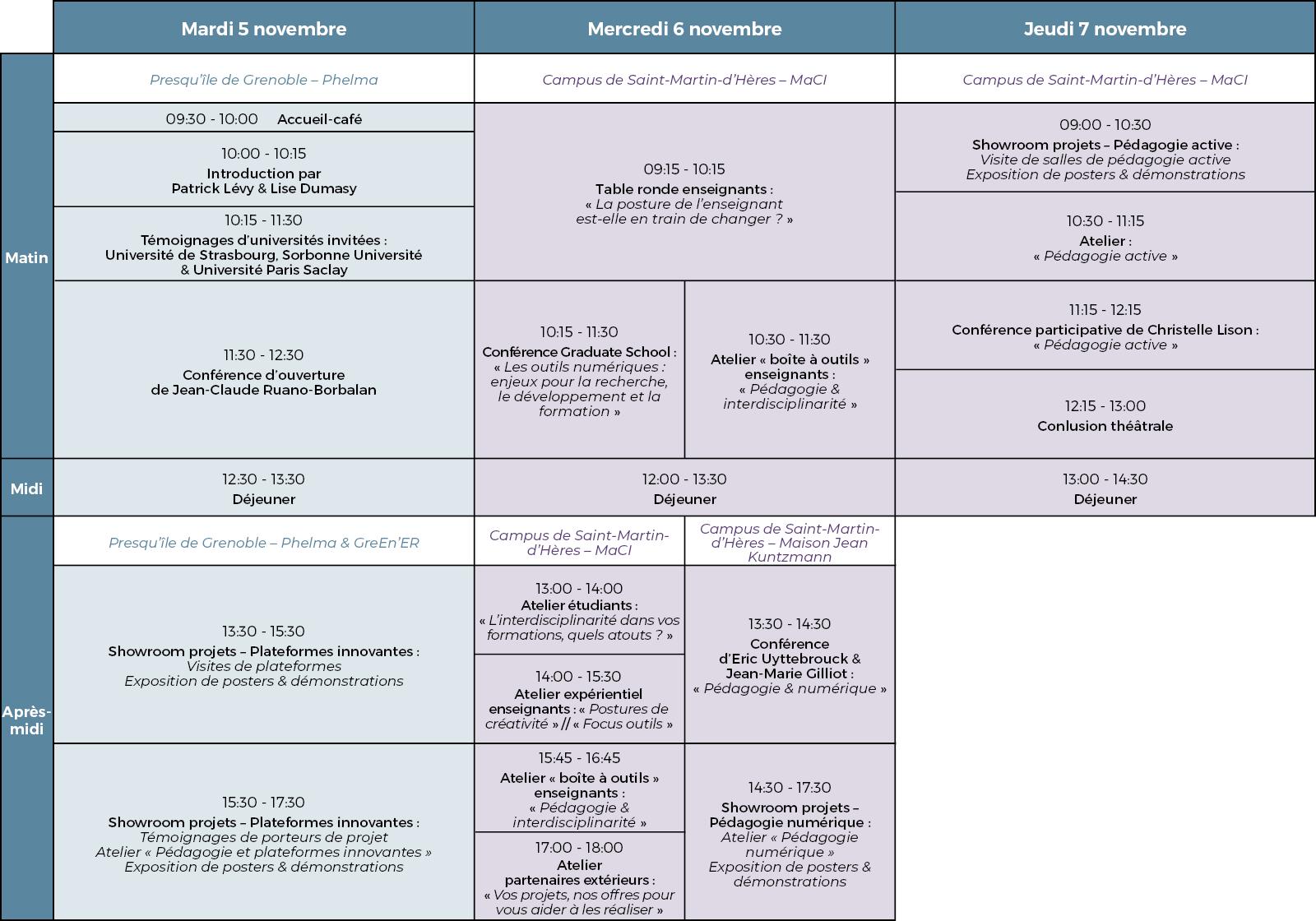 Programme FormIDEX 2019